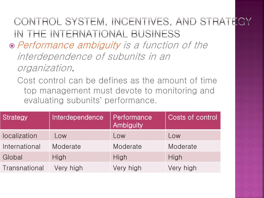 evaluate the impact of cultural differences on international business performance in the market The paper identifies the issues affecting international business, including accounting practices, cultural issues, strategic choices and political risk.