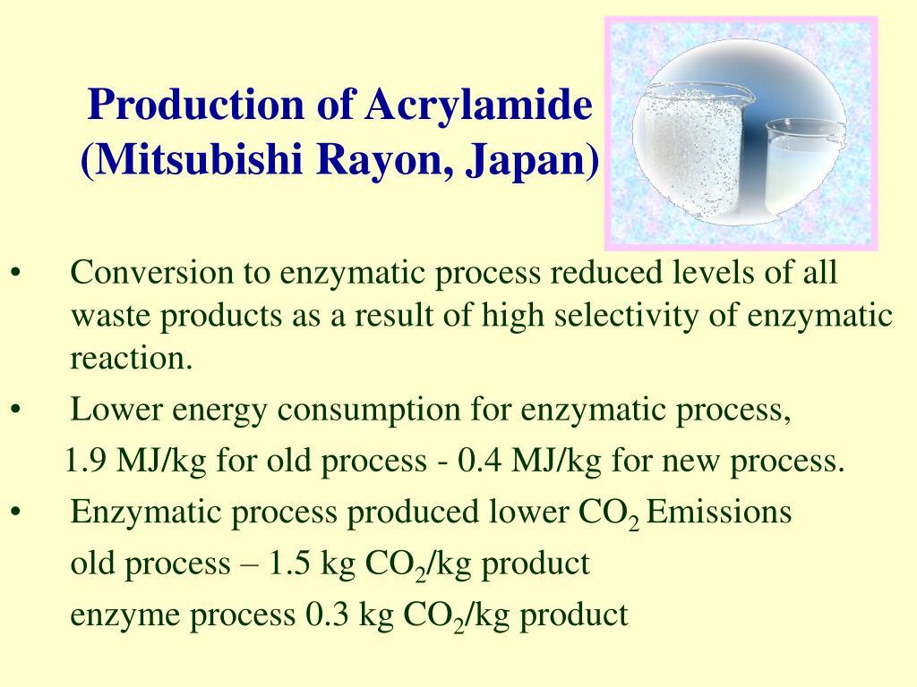 Production of Acrylamide