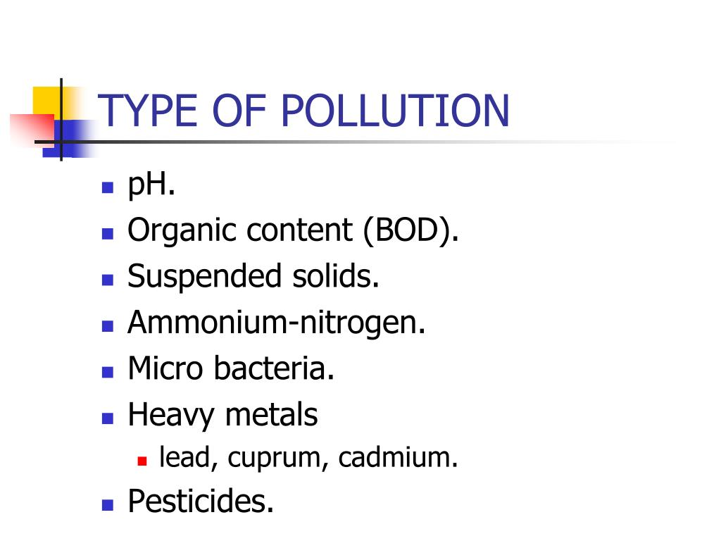 TYPE OF POLLUTION