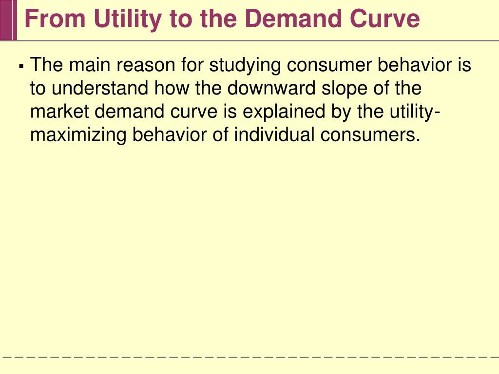 From Utility to the Demand Curve