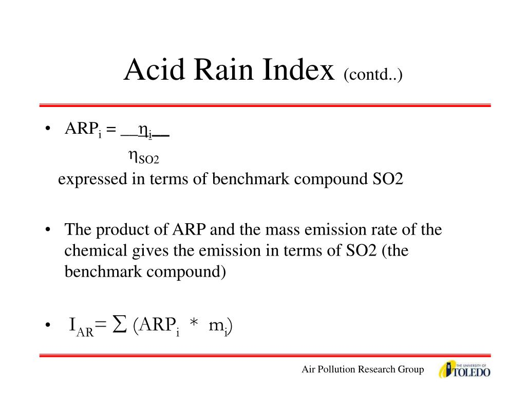 Acid Rain Index