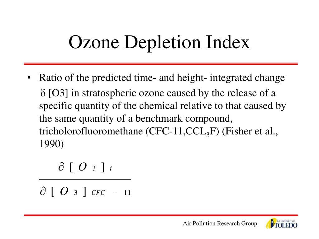 Ozone Depletion Index