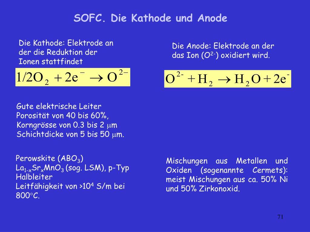 Die Kathode: Elektrode an der die Reduktion der Ionen stattfindet