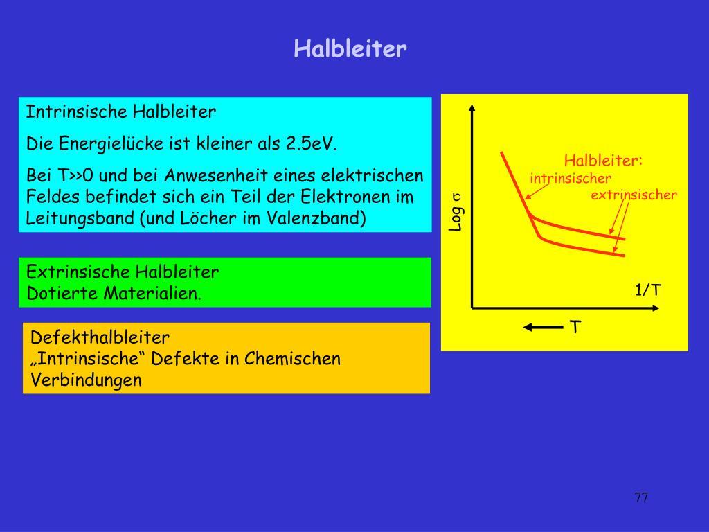 Halbleiter: