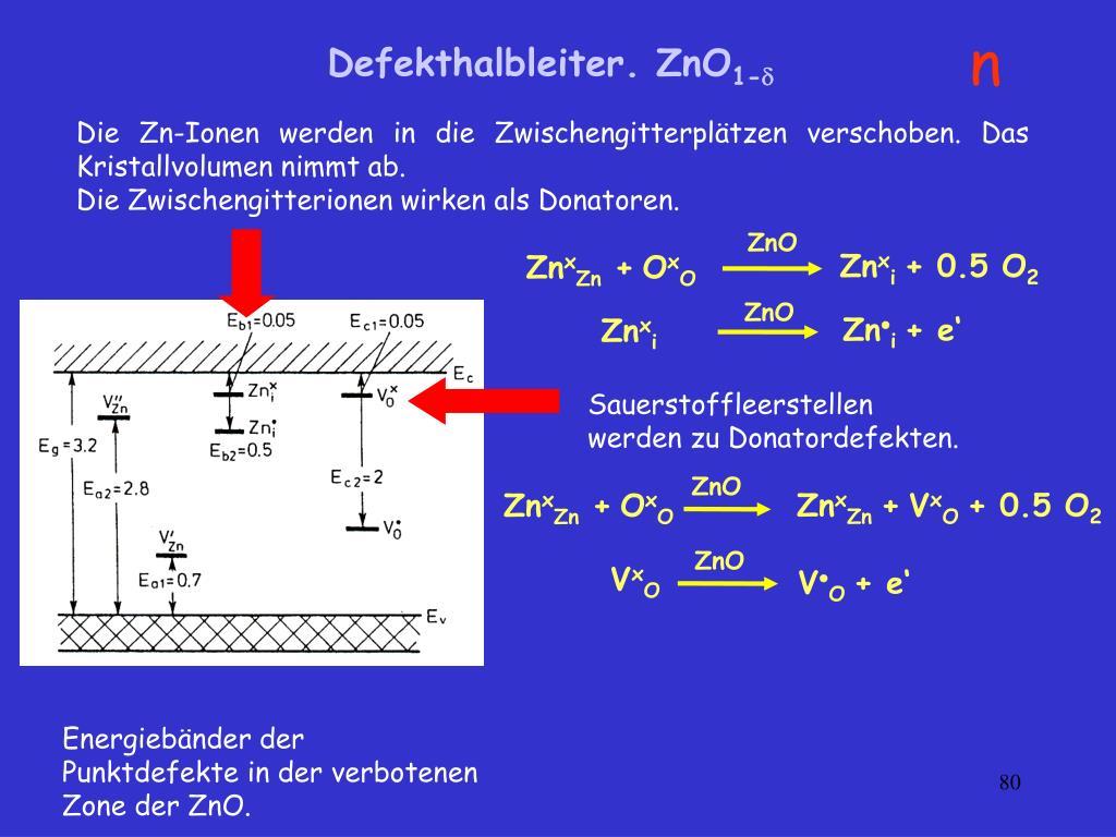 Die Zn-Ionen werden in die Zwischengitterplätzen verschoben. Das Kristallvolumen nimmt ab.