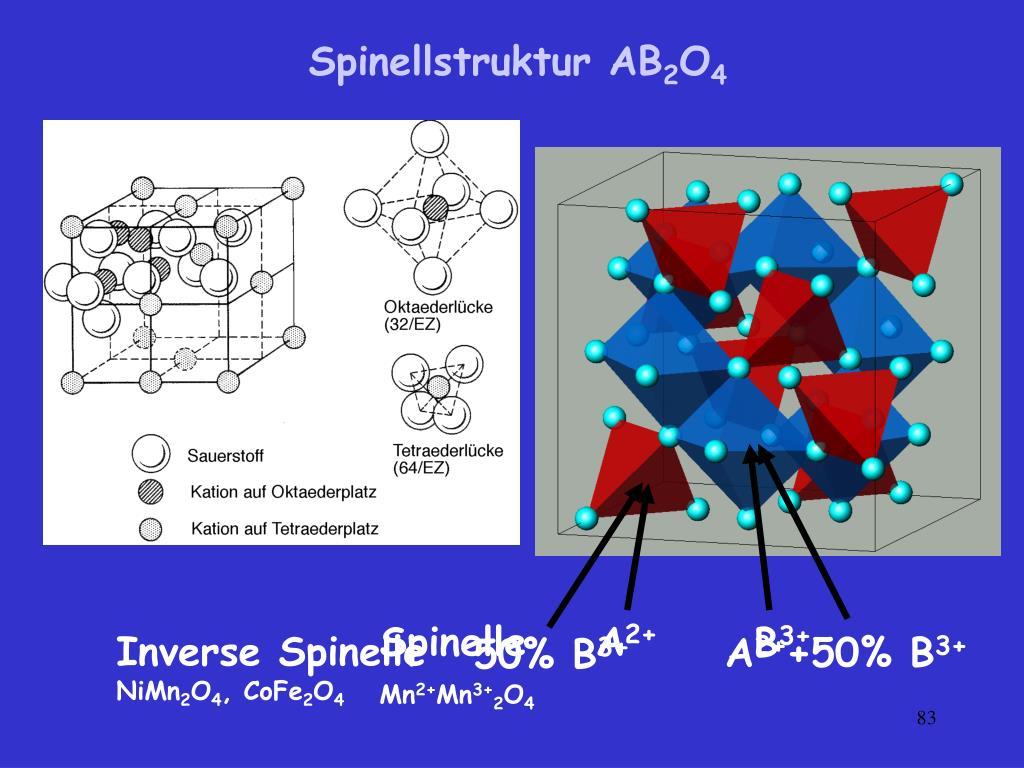 Spinelle