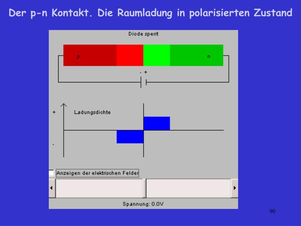 Der p-n Kontakt. Die Raumladung in polarisierten Zustand