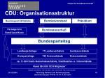 cdu organisationsstruktur