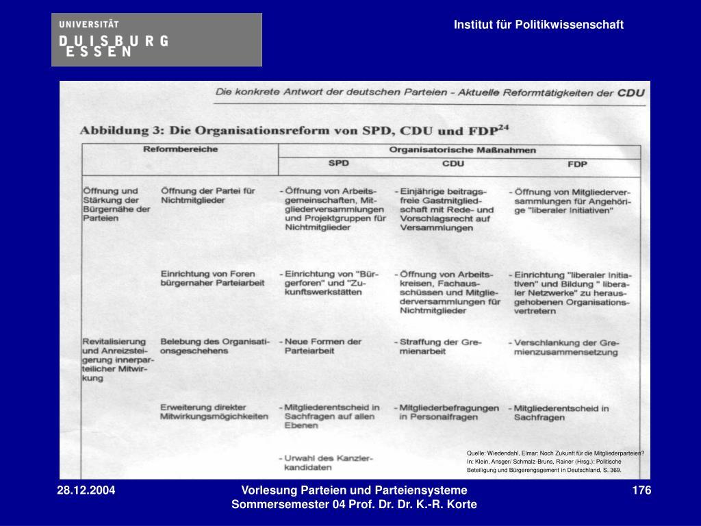 Quelle: Wiedendahl, Elmar: Noch Zukunft für die Mitgliederparteien?