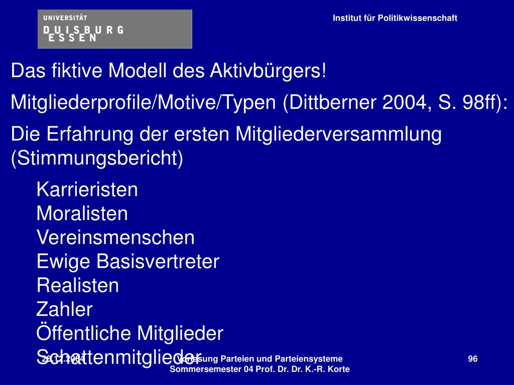 Das fiktive Modell des Aktivbürgers!