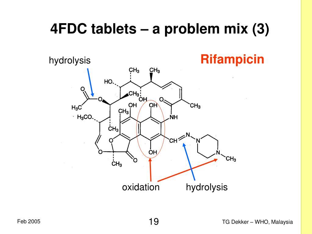 4FDC tablets – a problem mix (3)