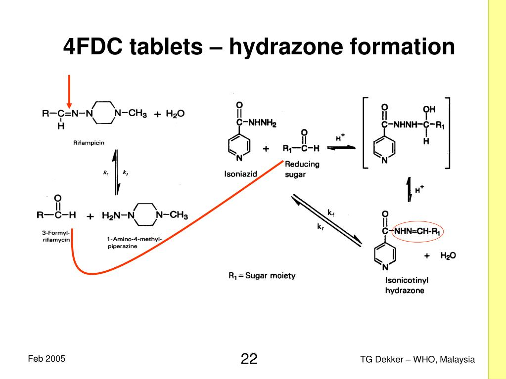 4FDC tablets – hydrazone formation