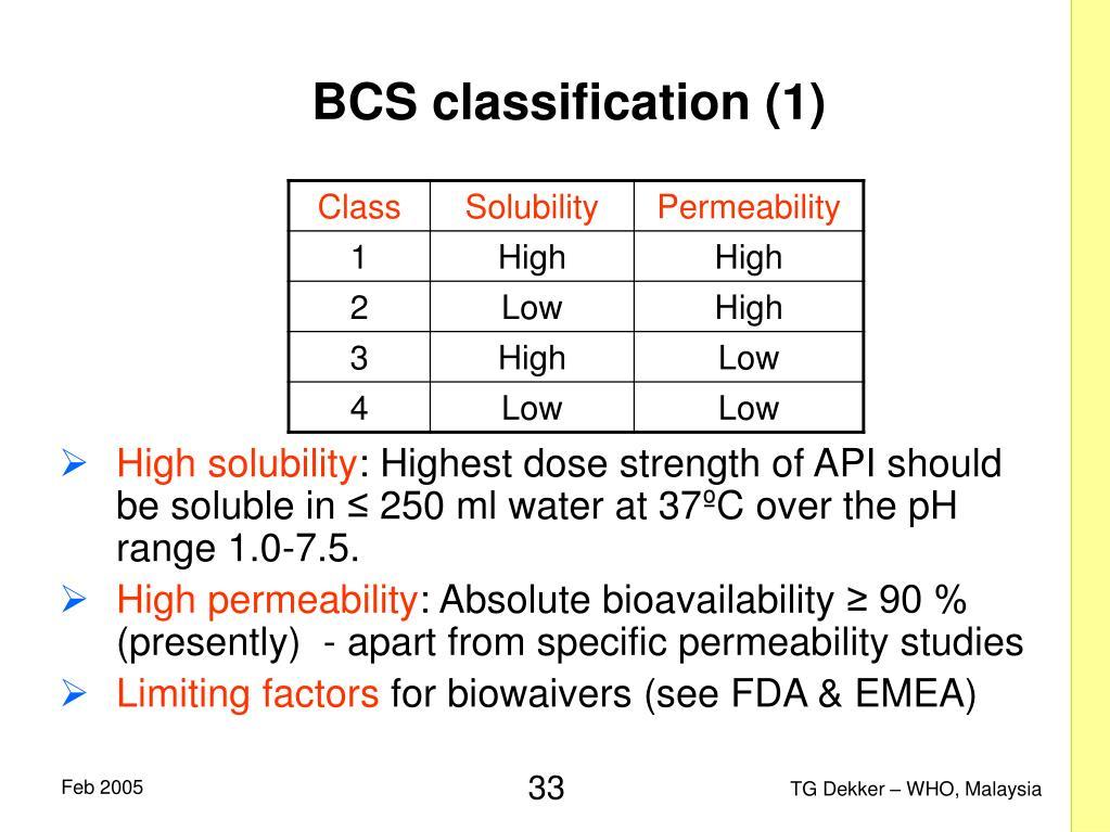 BCS classification (1)