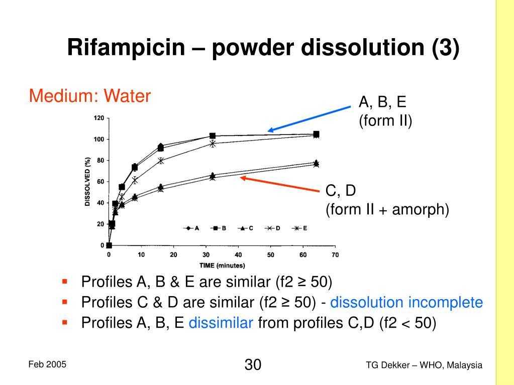 Rifampicin – powder dissolution (3)