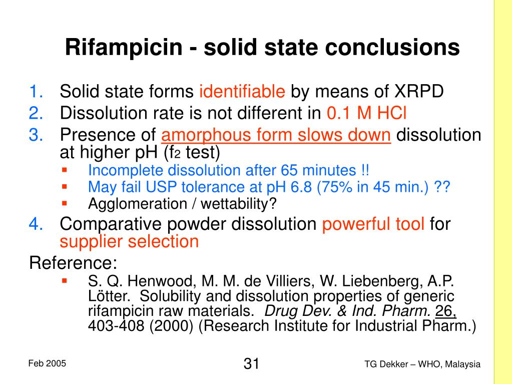 Rifampicin - solid state conclusions