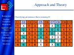 approach and theory11