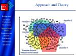 approach and theory8