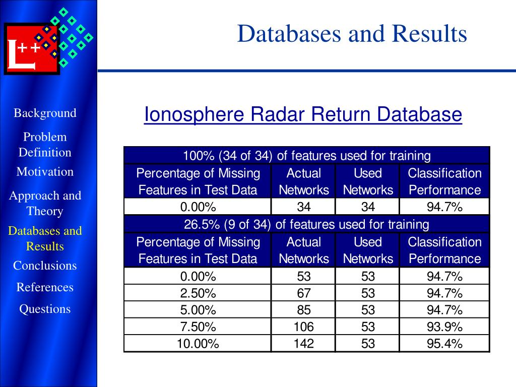 Databases and Results