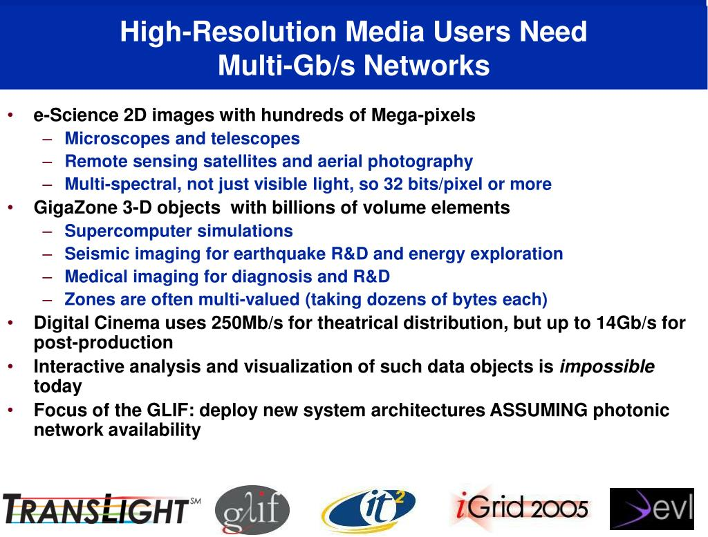 High-Resolution Media Users Need