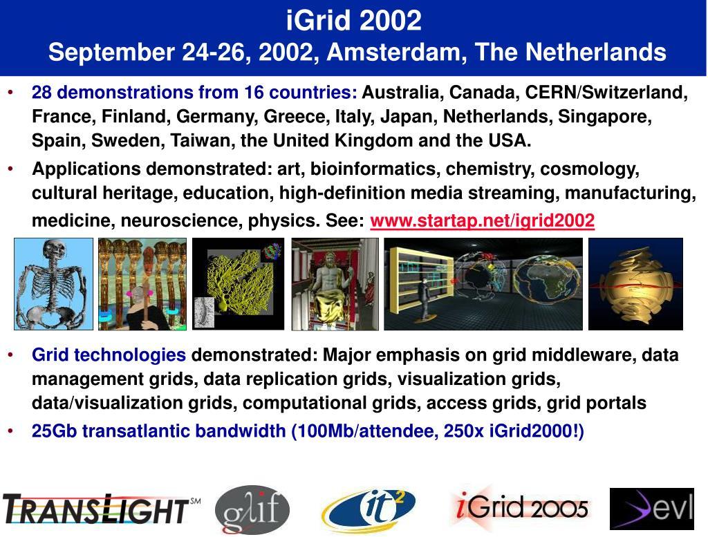 iGrid 2002