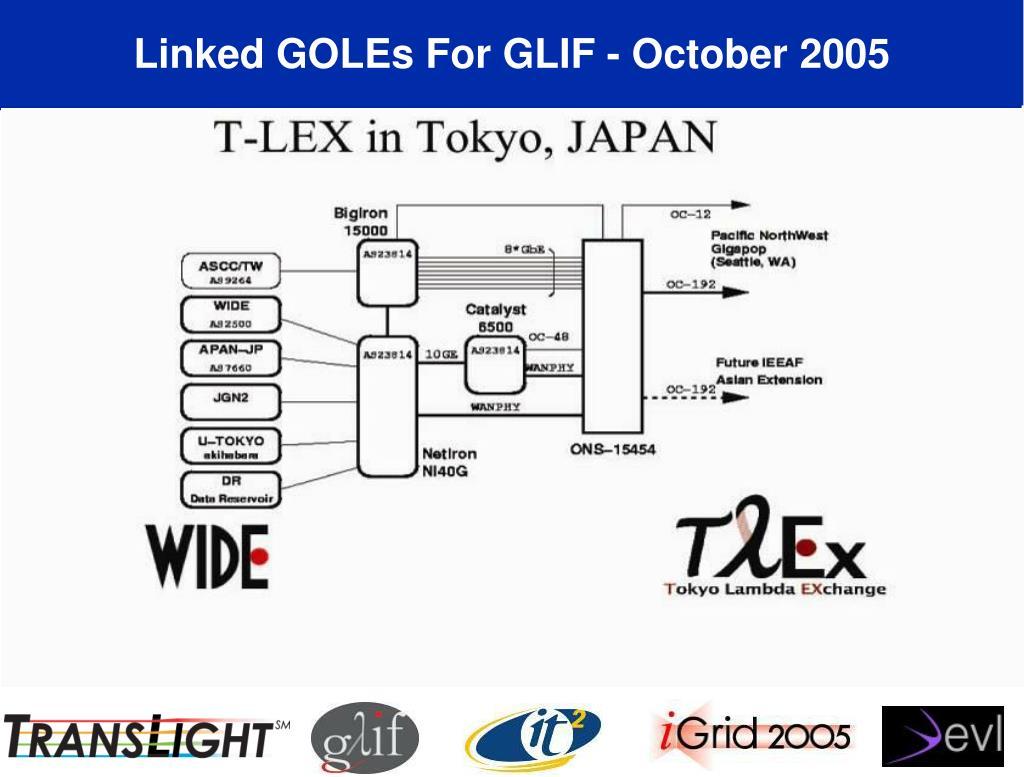 Linked GOLEs For GLIF - October 2005