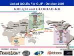 linked goles for glif october 200543