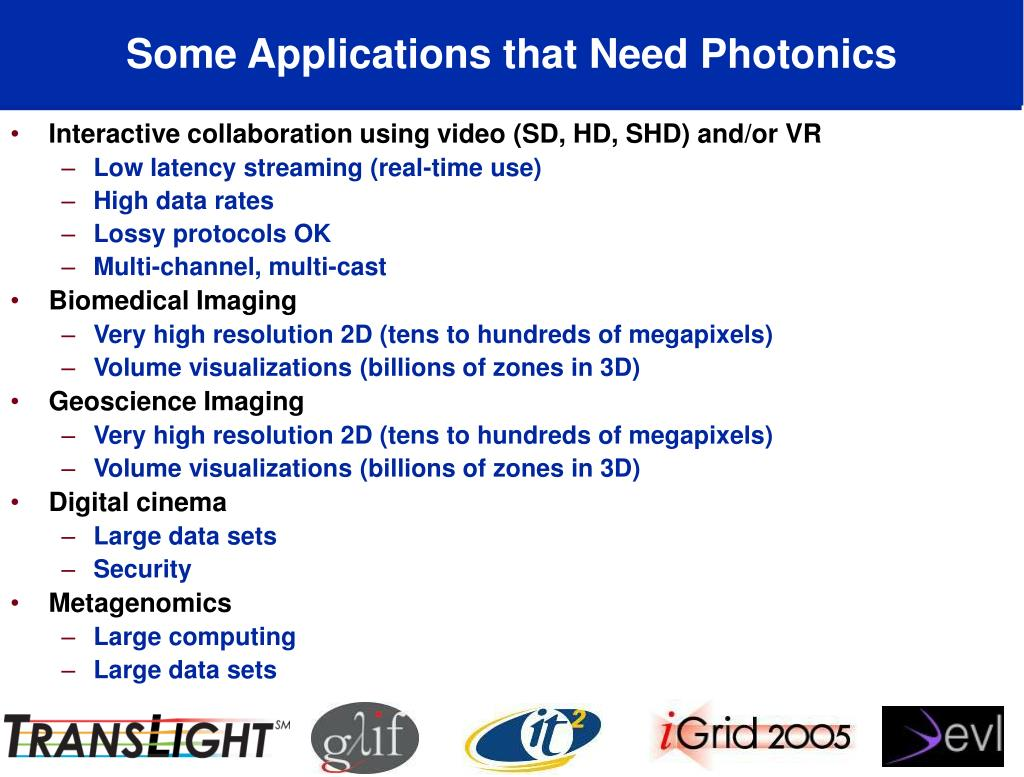 Some Applications that Need Photonics