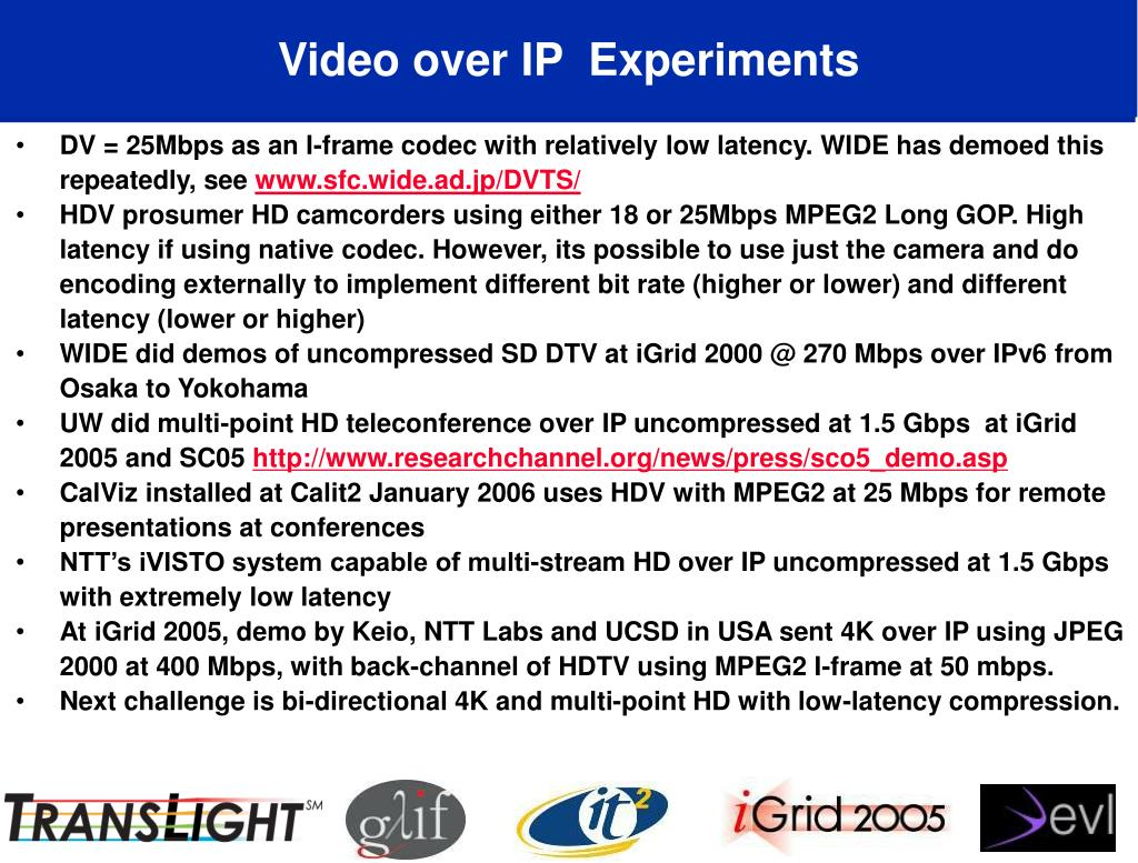 Video over IP  Experiments