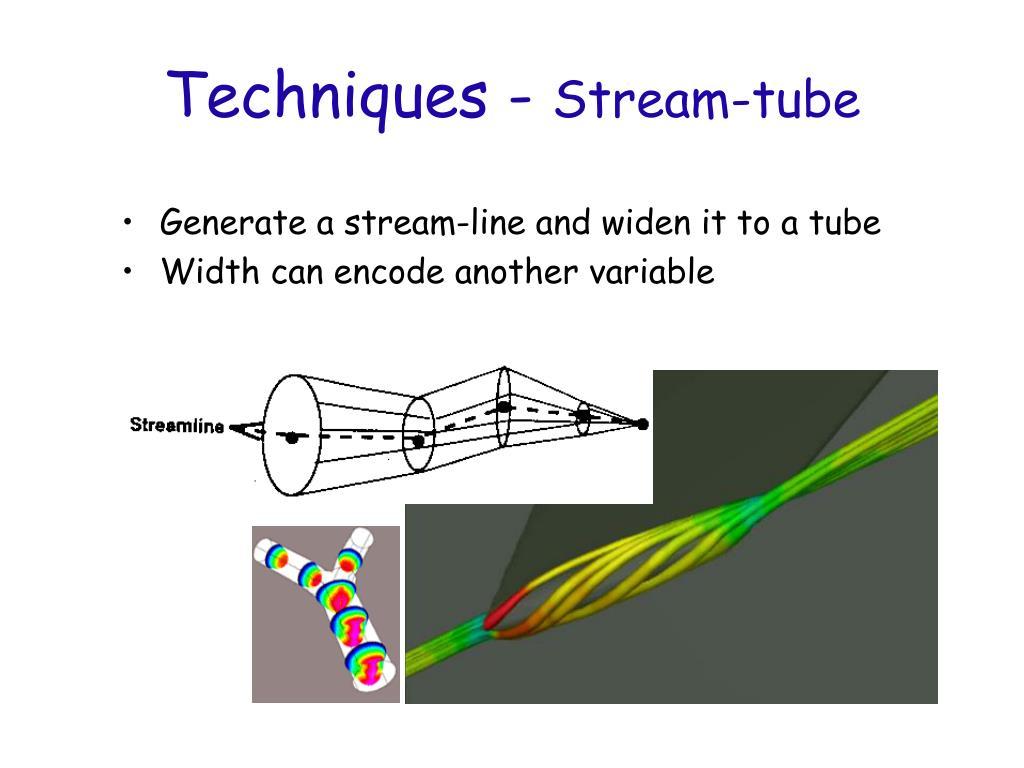 Techniques -
