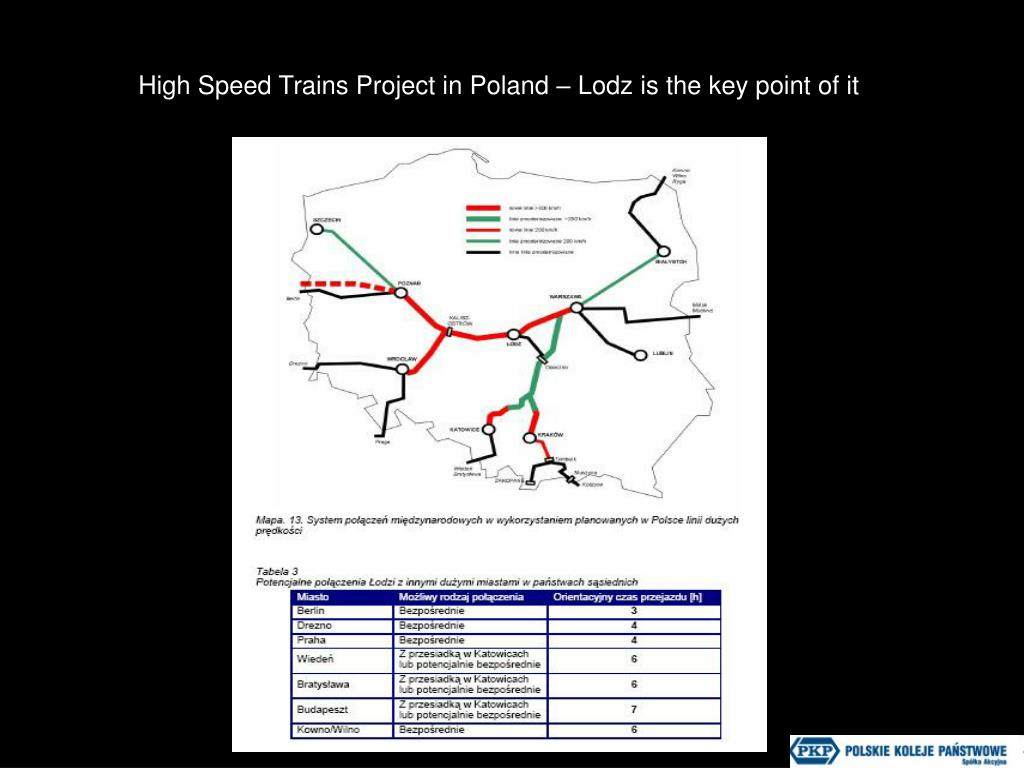 High Speed Trains Project in Poland – Lodz is the key point of it