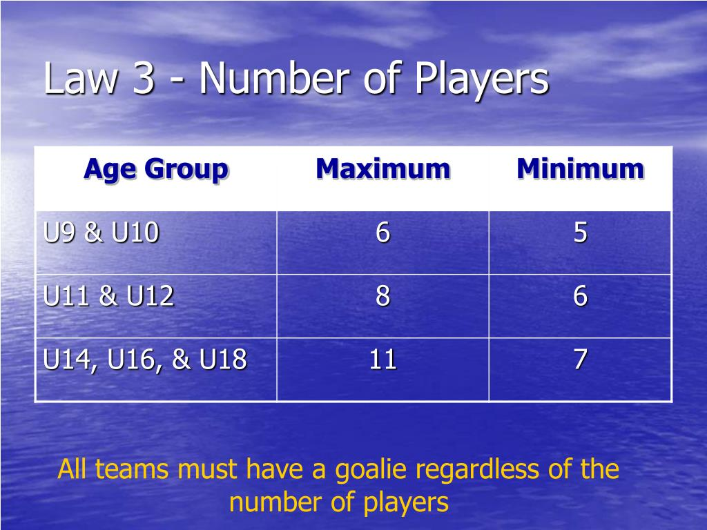 Law 3 - Number of Players