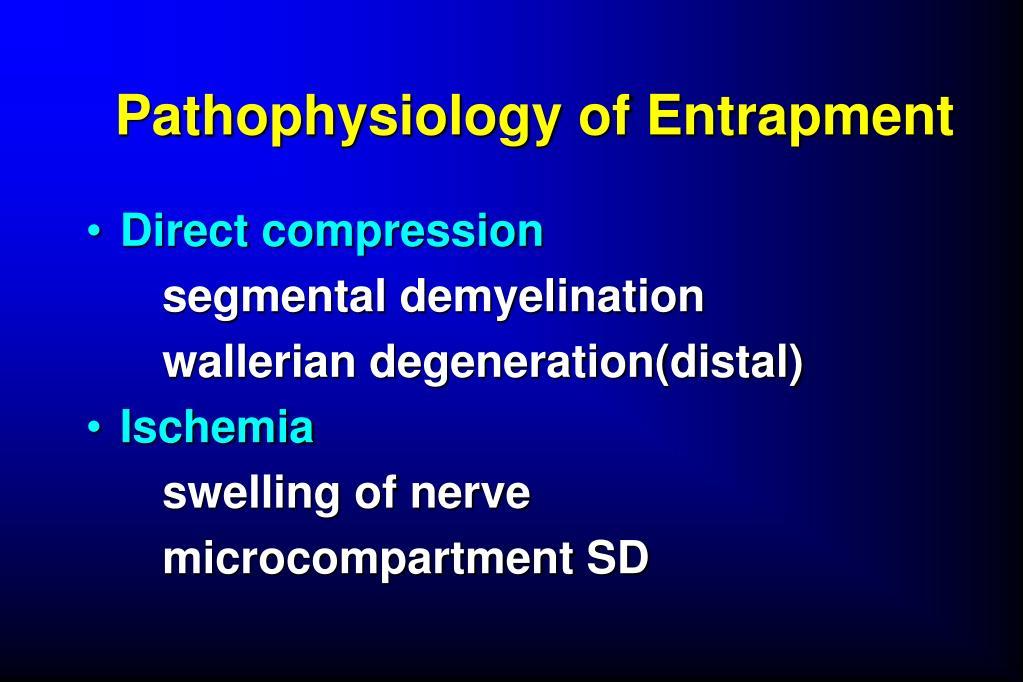 Pathophysiology of Entrapment