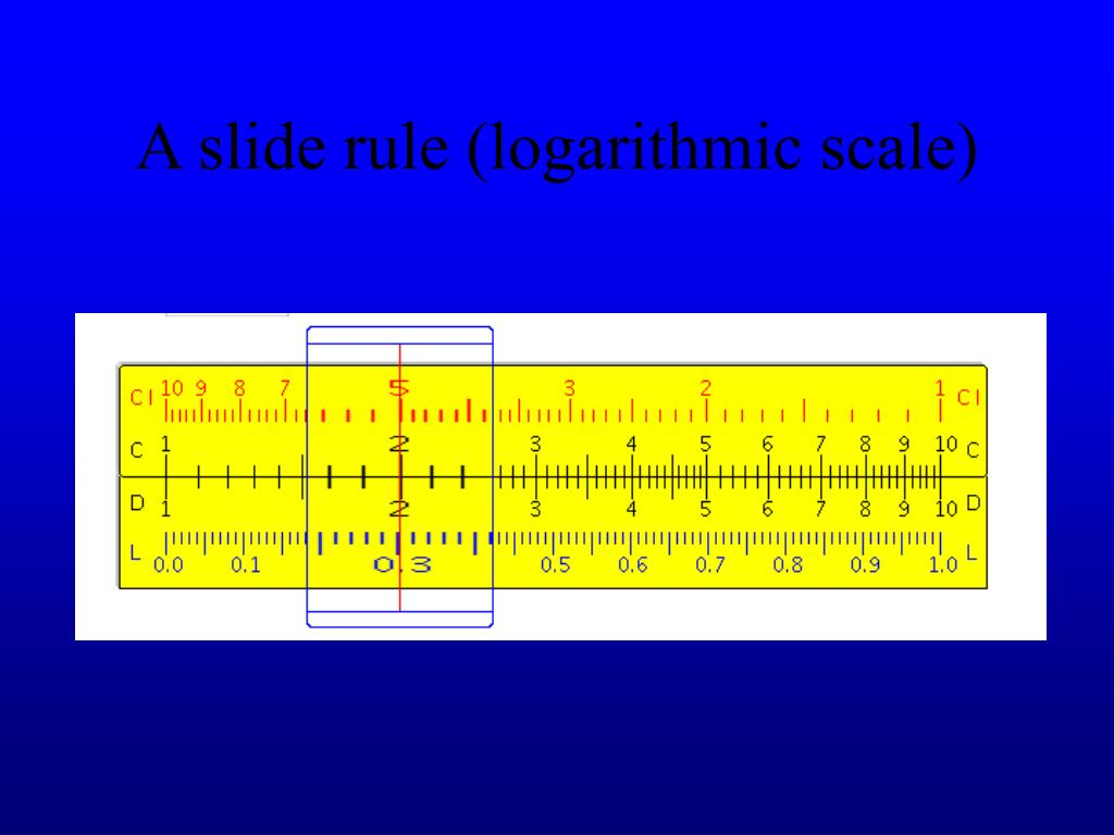 A slide rule (logarithmic scale)