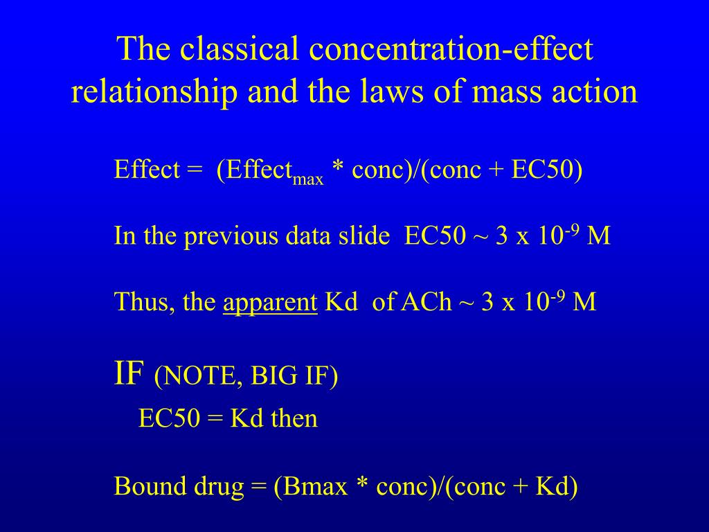 The classical concentration-effect relationship and the laws of mass action