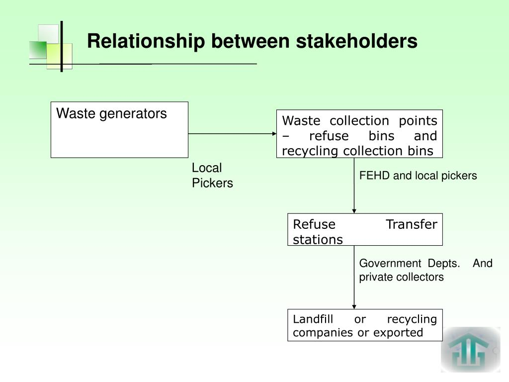 relationship management is a waste of Radioactive waste management fostering a durable relationship between a radioactive waste management facility and its host community adding value through design and process.