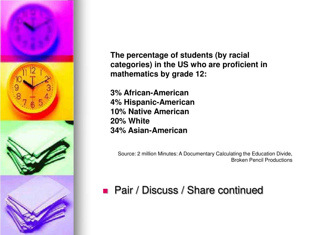 The percentage of students (by racial categories) in the US who are proficient in mathematics by grade 12: