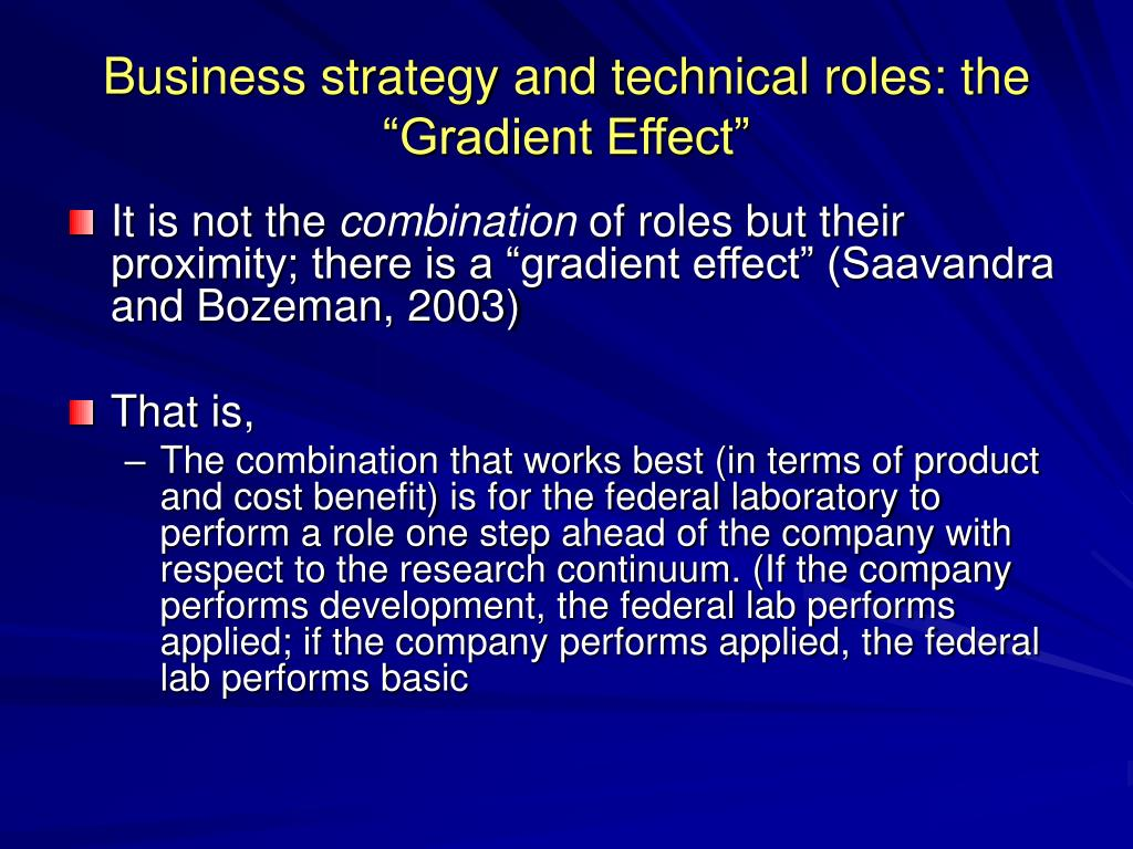 "Business strategy and technical roles: the ""Gradient Effect"""