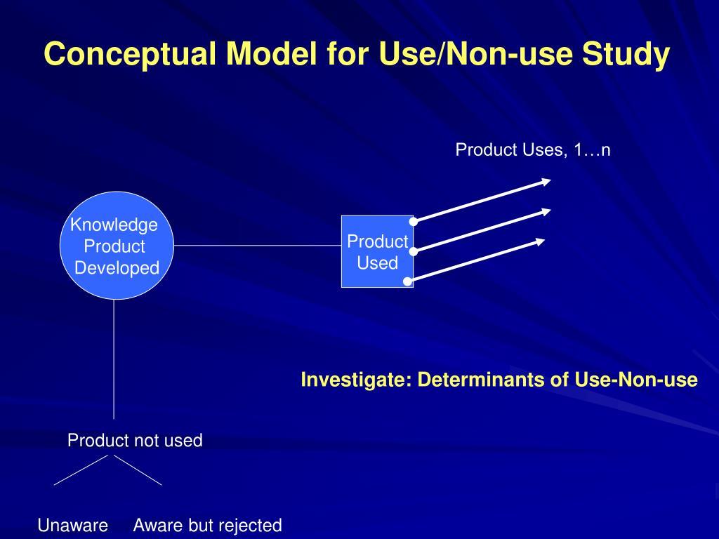 Conceptual Model for Use/Non-use Study
