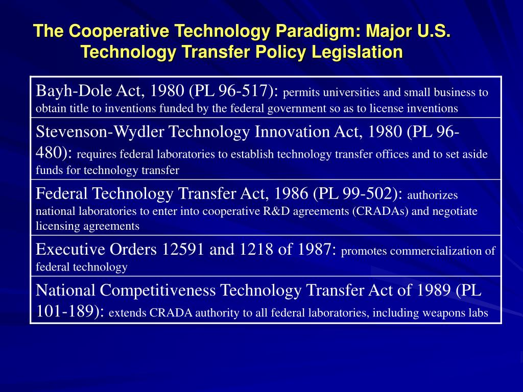 The Cooperative Technology Paradigm: Major U.S. Technology Transfer Policy Legislation