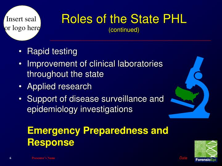 Roles of the State PHL