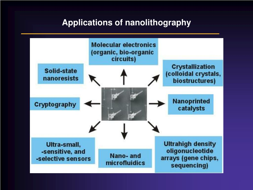 Applications of nanolithography