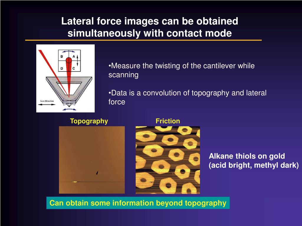 Lateral force images can be obtained simultaneously with contact mode