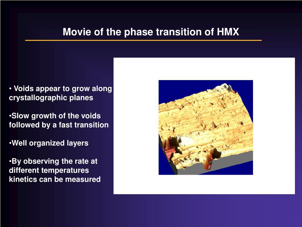 Movie of the phase transition of HMX