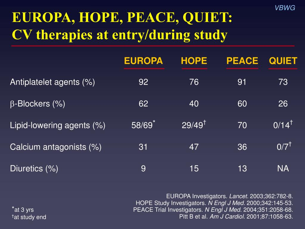 EUROPA, HOPE, PEACE, QUIET: