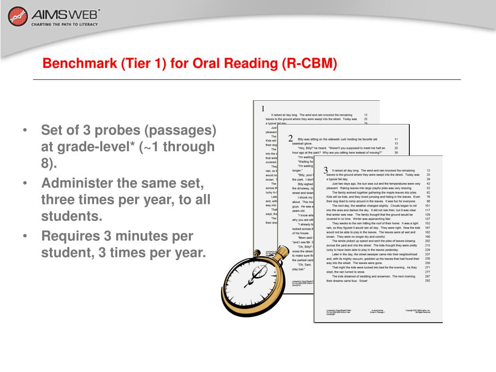 Benchmark (Tier 1) for Oral Reading (R-CBM)