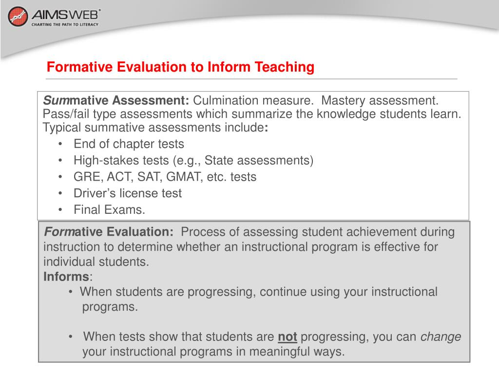 Formative Evaluation to Inform Teaching