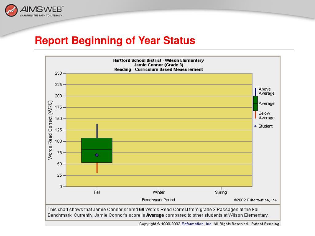 Report Beginning of Year Status