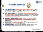 recent surveys