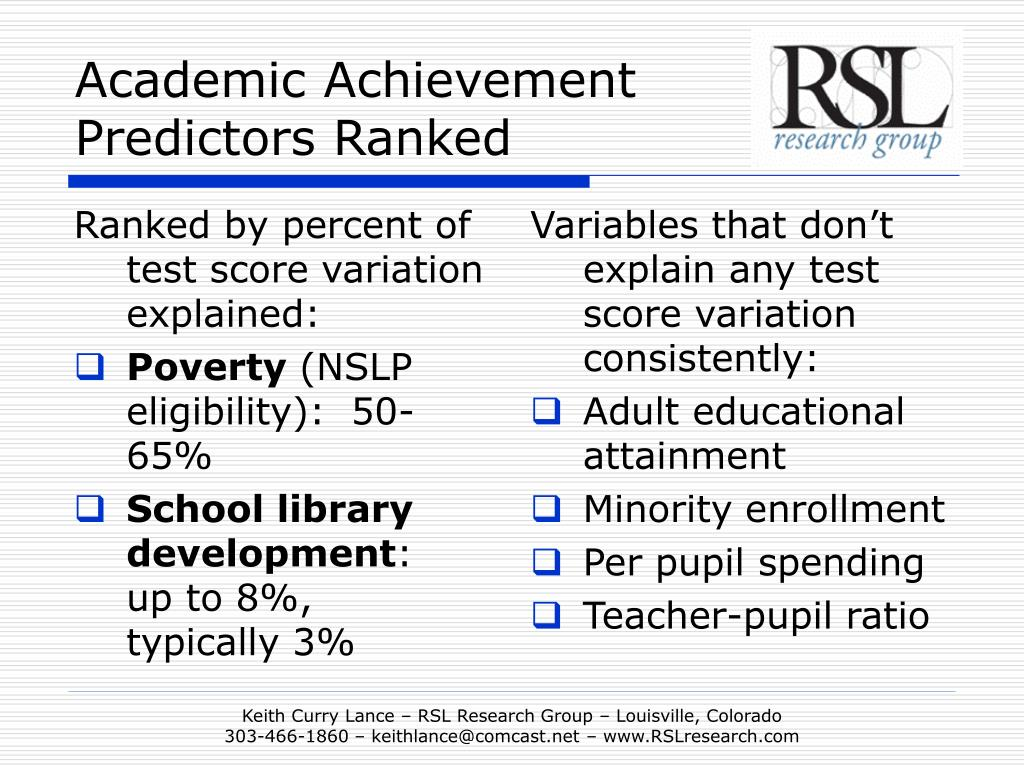 Ranked by percent of test score variation explained: