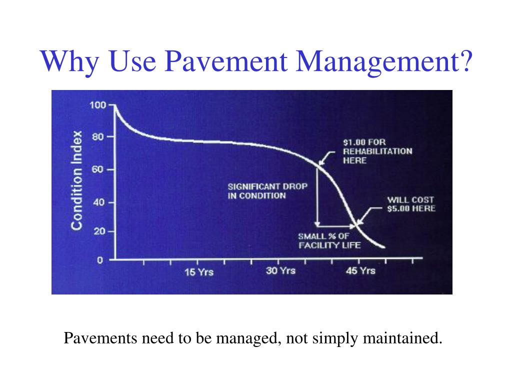 Why Use Pavement Management?